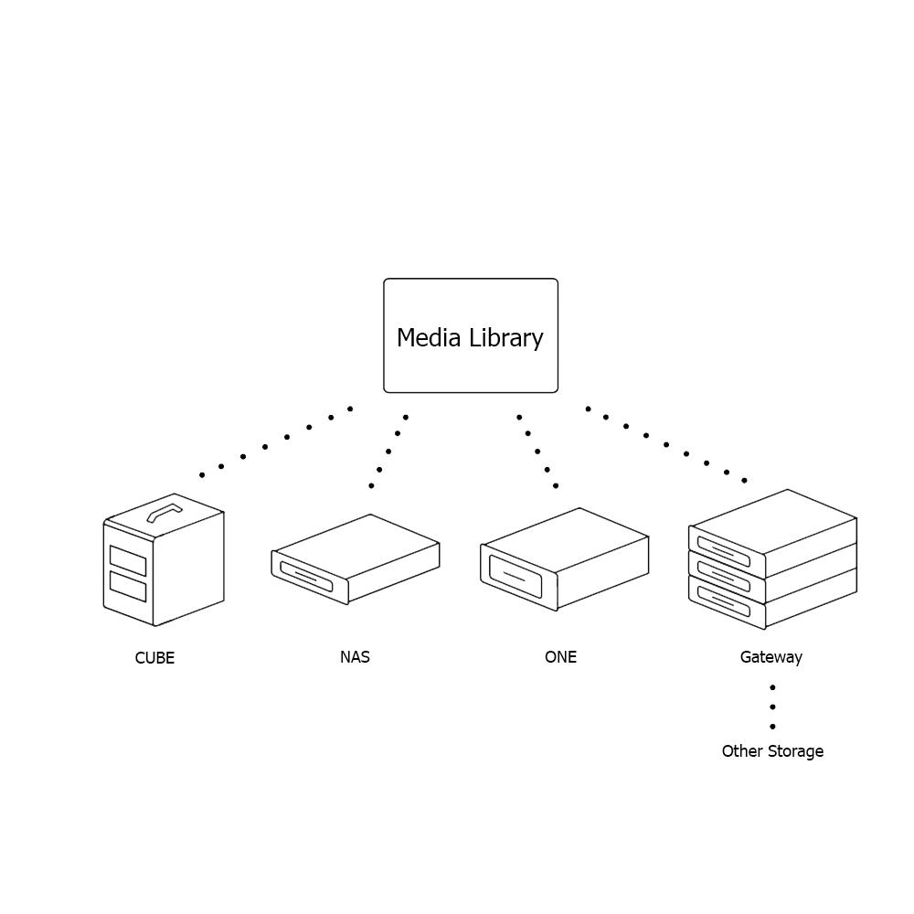 media_library_elements