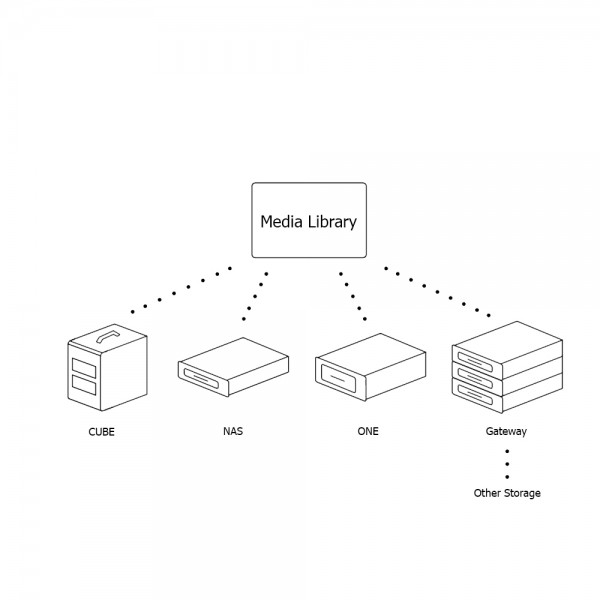 media_library_2